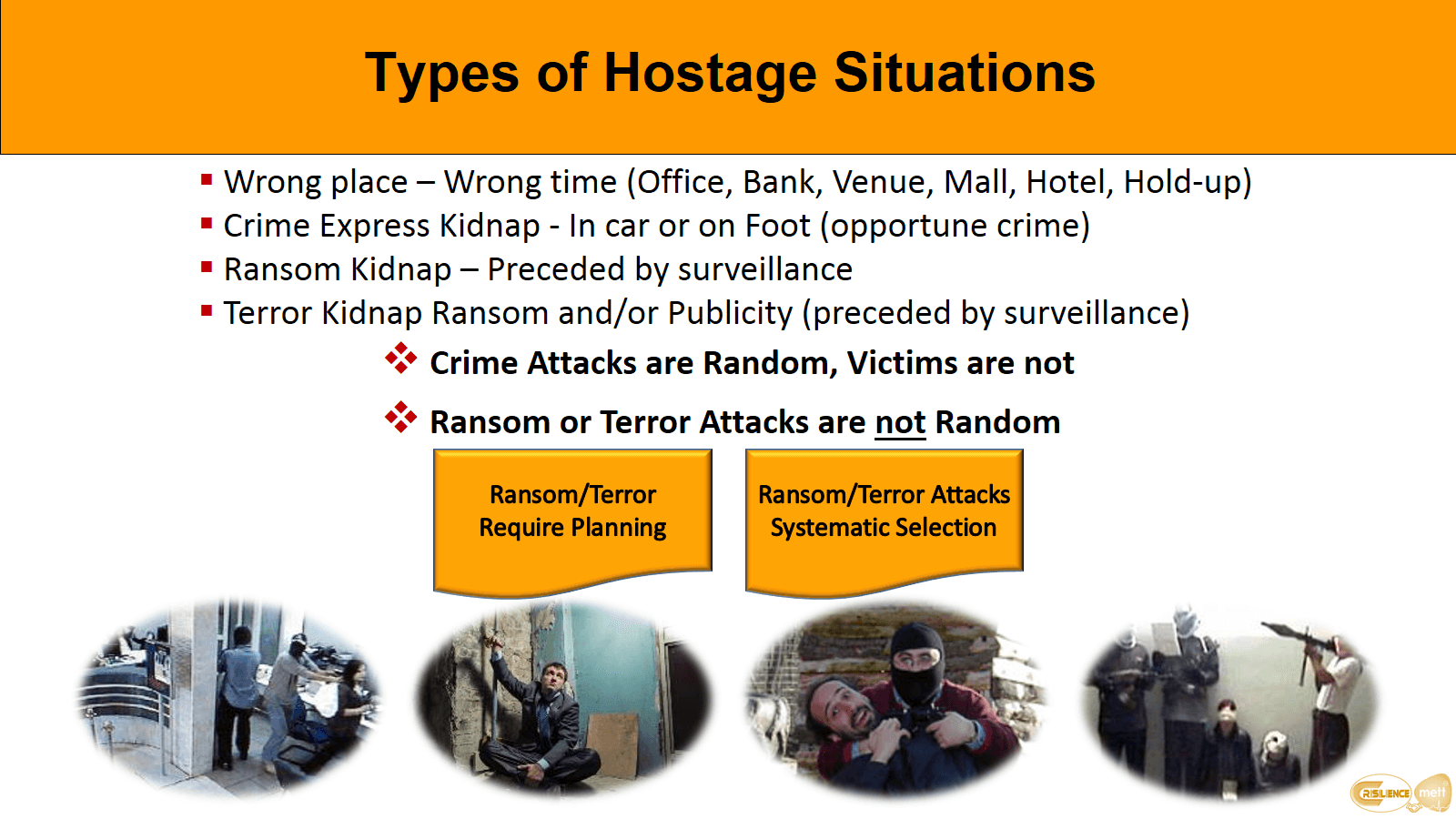 CIMAT slide 14 Hostage awareness types of situations